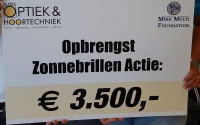zonnebrillen actie Ed Kriek Optiek groot succes!